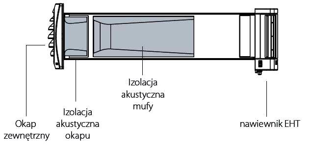 nawiewnik_scienny_EHT
